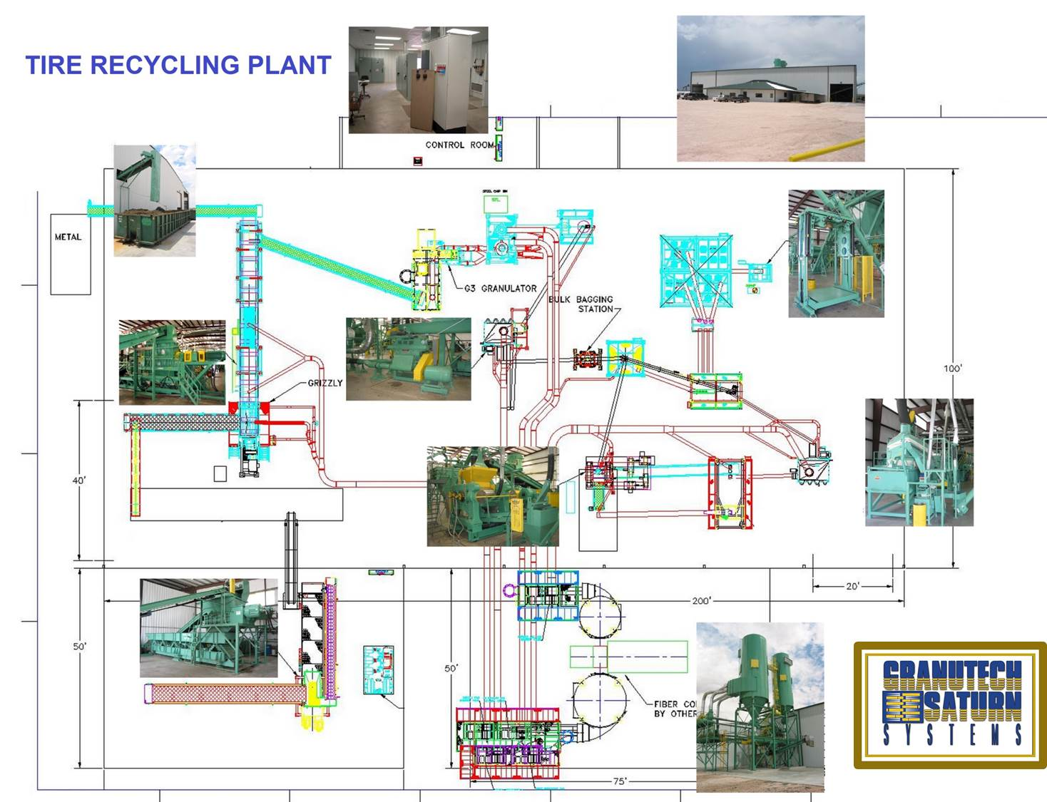 4-Stage System recycling plant